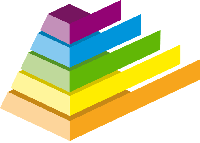 Moliyaviy piramida nima yoki ponzi sxemasi haqida
